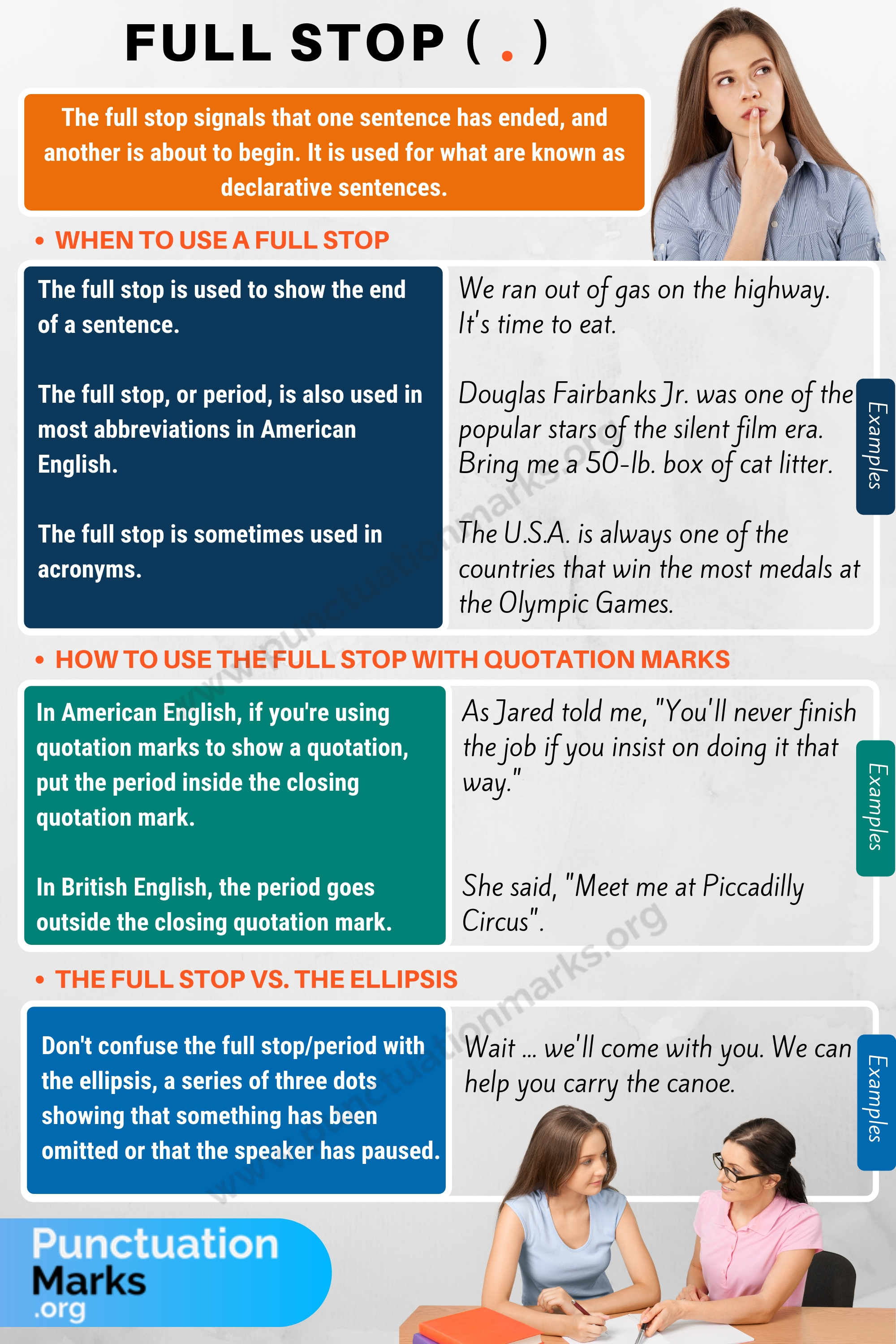 Full Stop (. ) When to Use a Full Stop (UK) / a Period (US)