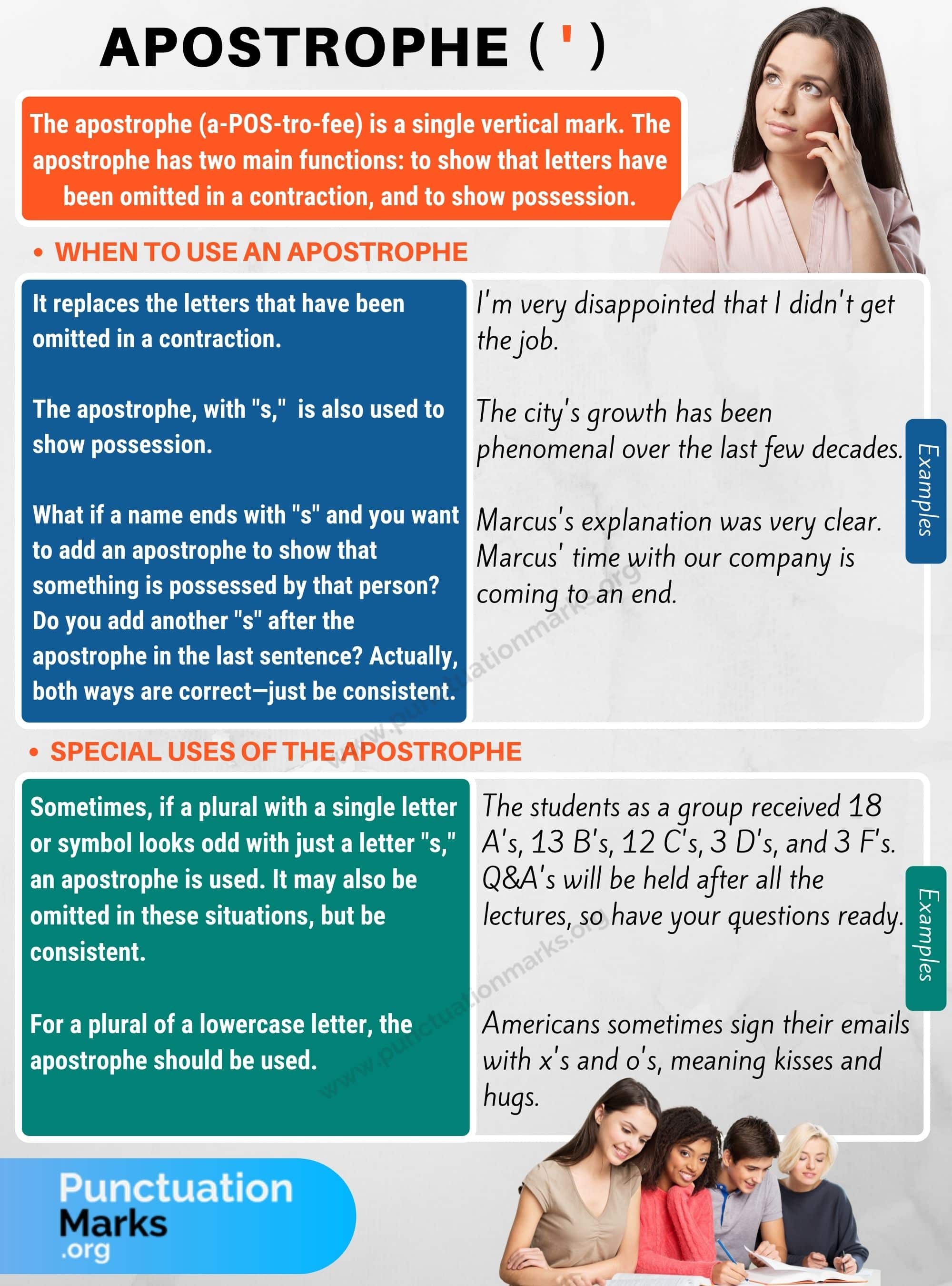 Apostrophe (') or (') Useful Apostrophe Rules with Examples